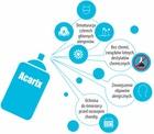 Spray na roztocza Acarix 400 ml  (2)